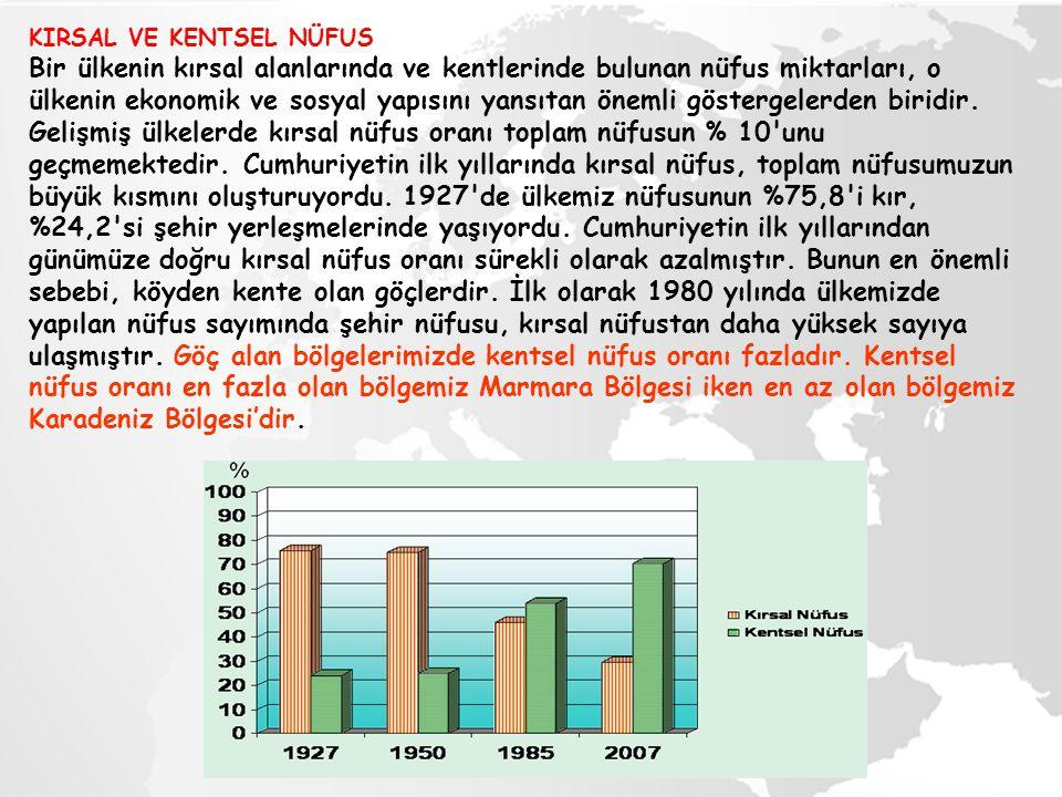 KIRSAL VE KENTSEL NÜFUS Bir ülkenin kırsal alanlarında ve kentlerinde bulunan nüfus miktarları, o ülkenin ekonomik ve sosyal yapısını yansıtan önemli