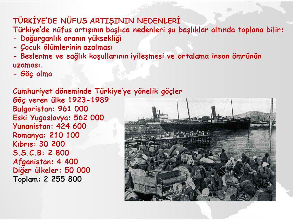 TÜRK İ YE'DE NÜFUS ARTI Ş I Türkiye'nin nüfusu, 1.