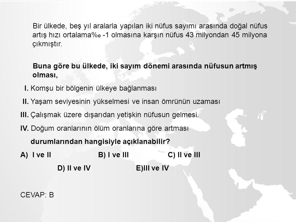 Aşağıda, haritada numaralarla gösterilmiş beş yöre ve bu yörelerden dördüne ait nüfus özellikleri verilmiştir.