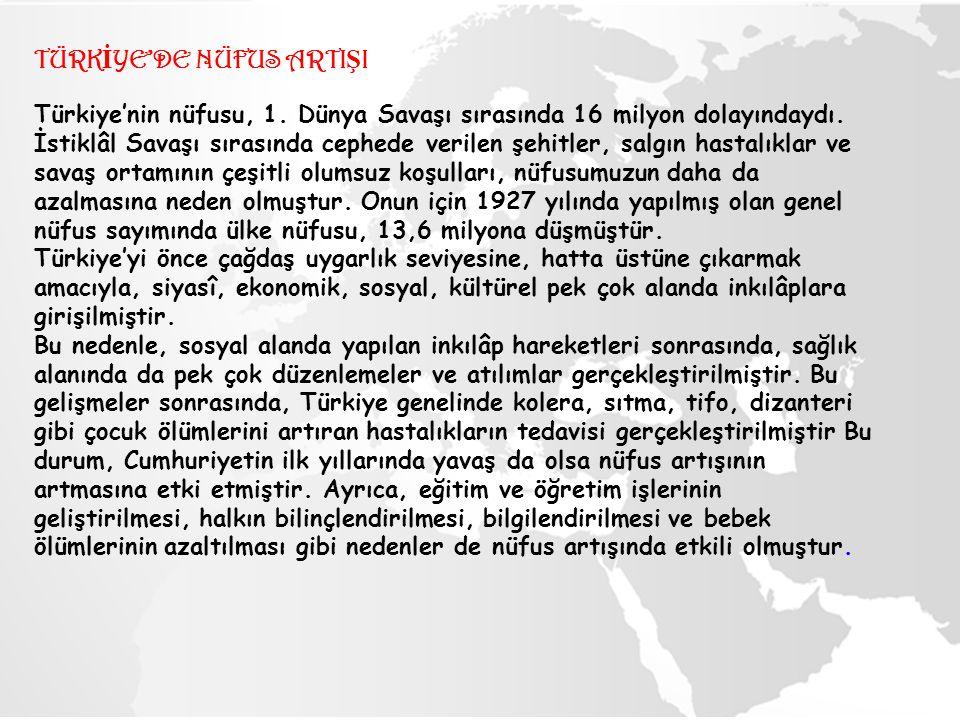 TÜRK İ YE'DE NÜFUS ARTI Ş I Türkiye'nin nüfusu, 1. Dünya Savaşı sırasında 16 milyon dolayındaydı. İstiklâl Savaşı sırasında cephede verilen şehitler,