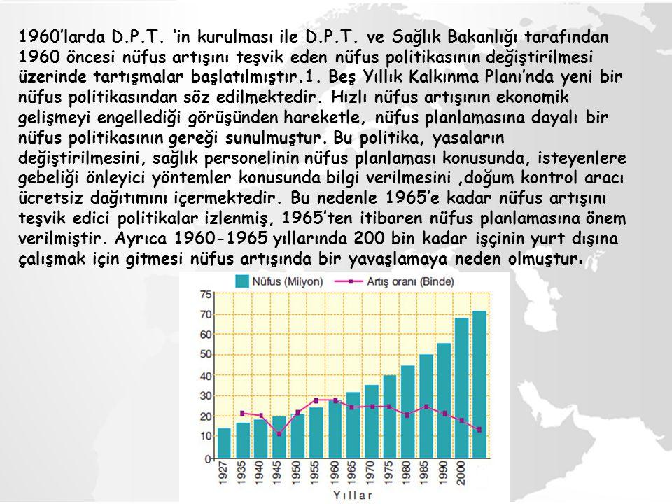1960'larda D.P.T. 'in kurulması ile D.P.T. ve Sağlık Bakanlığı tarafından 1960 öncesi nüfus artışını teşvik eden nüfus politikasının değiştirilmesi üz