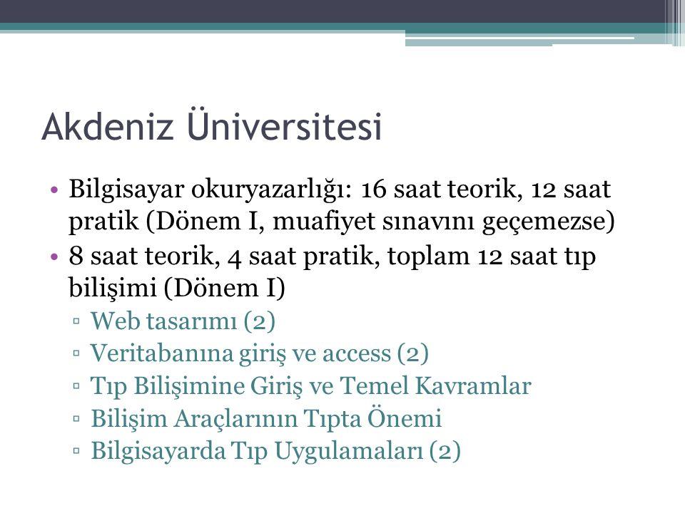 Akdeniz Üniversitesi Bilgisayar okuryazarlığı: 16 saat teorik, 12 saat pratik (Dönem I, muafiyet sınavını geçemezse) 8 saat teorik, 4 saat pratik, top
