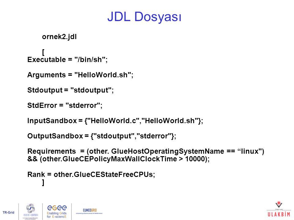 JDL Dosyası ornek2.jdl [ Executable = /bin/sh ; Arguments = HelloWorld.sh ; Stdoutput = stdoutput ; StdError = stderror ; InputSandbox = { HelloWorld.c , HelloWorld.sh }; OutputSandbox = { stdoutput , stderror }; Requirements = (other.
