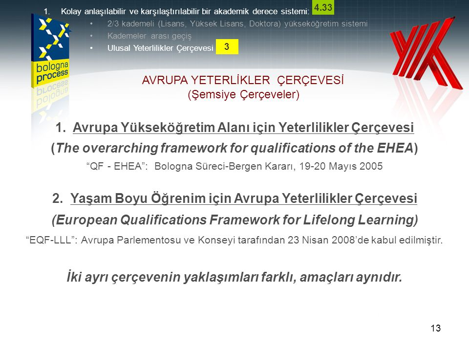 "13 1. Avrupa Yükseköğretim Alanı için Yeterlilikler Çerçevesi (The overarching framework for qualifications of the EHEA) ""QF - EHEA"": Bologna Süreci-B"