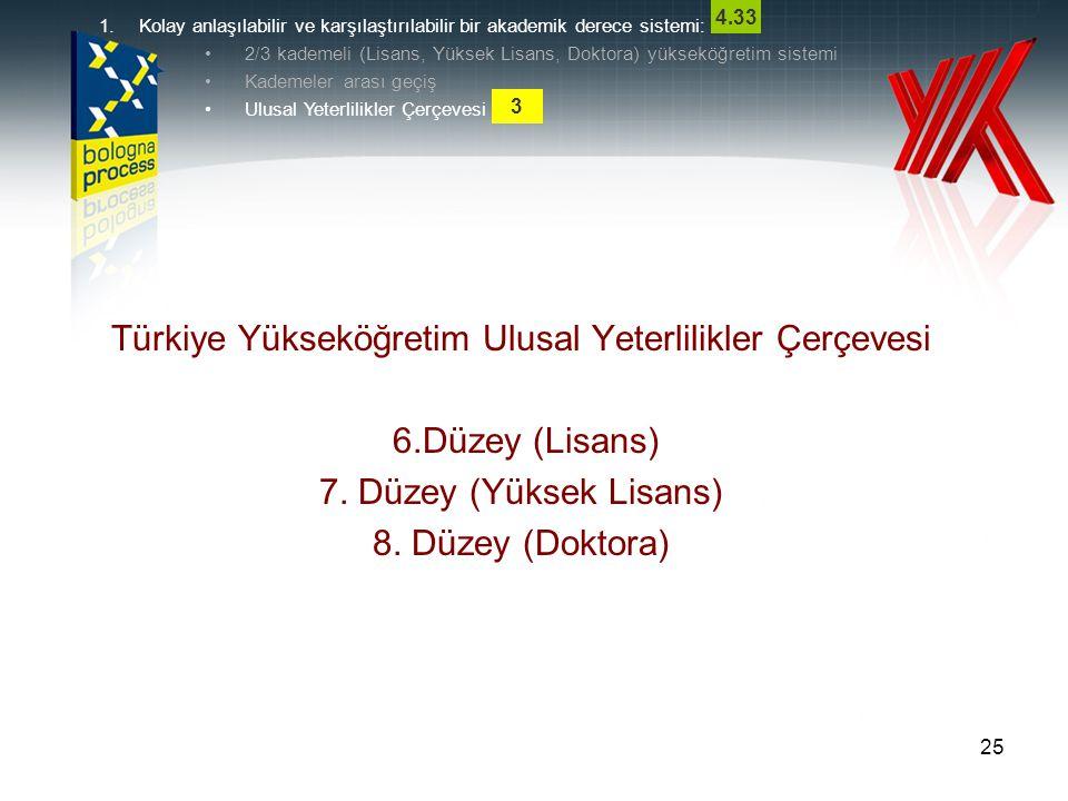 25 Türkiye Yükseköğretim Ulusal Yeterlilikler Çerçevesi 6.Düzey (Lisans) 7. Düzey (Yüksek Lisans) 8. Düzey (Doktora) 1.Kolay anlaşılabilir ve karşılaş