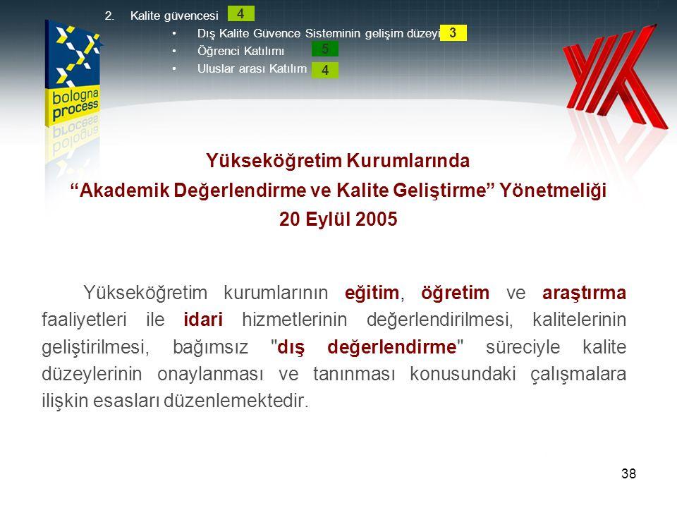 """38 Yükseköğretim Kurumlarında """"Akademik Değerlendirme ve Kalite Geliştirme"""" Yönetmeliği 20 Eylül 2005 Yükseköğretim kurumlarının eğitim, öğretim ve ar"""