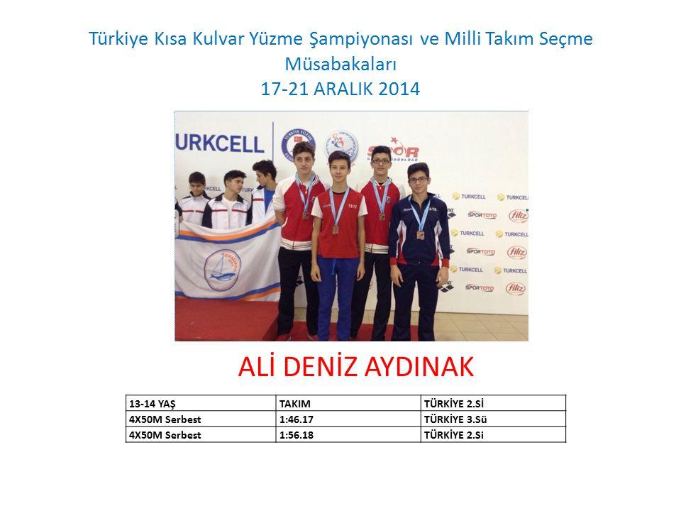 ALP METE ÇETİNKOL Türkiye Kısa Kulvar Yüzme Şampiyonası ve Milli Takım Seçme Müsabakaları 17-21 ARALIK 2014 TAKIM17-18 YAŞTÜRKİYE 3.SÜ 4X50M KARIŞIK1:43.51TÜRKİYE 3.Sü 4X50M KARIŞIK1:46.84TÜRKİYE 3.Sü 4X50M SERBEST1:36;16TÜRKİYE 3.Sü 4X50M SERBEST1:35;62TÜRKİYE 3.Sü