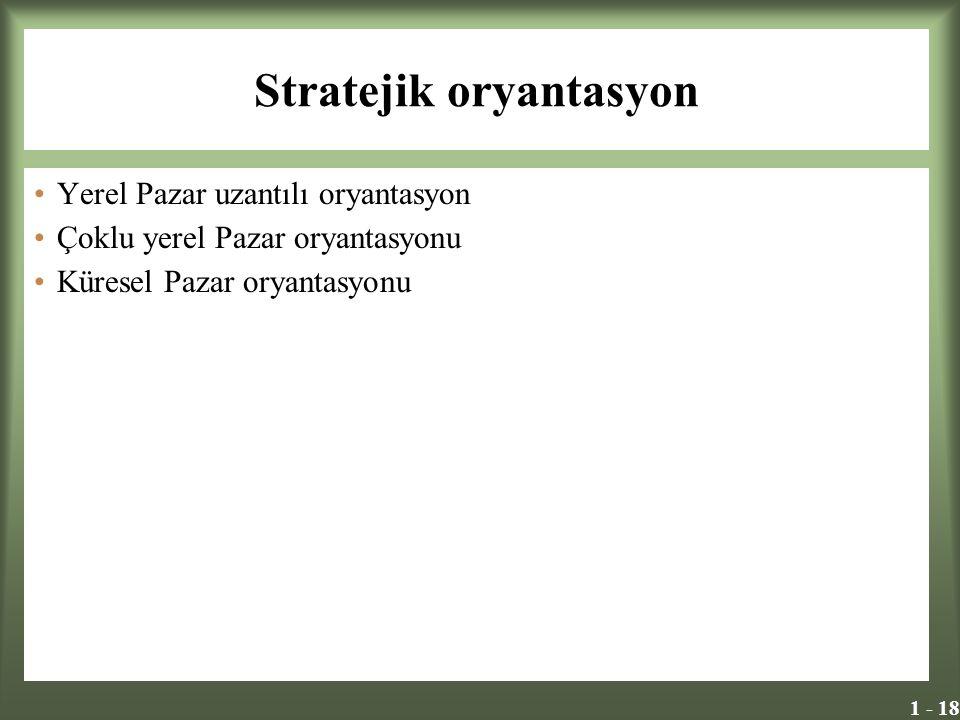 1 - 18 Stratejik oryantasyon Yerel Pazar uzantılı oryantasyon Çoklu yerel Pazar oryantasyonu Küresel Pazar oryantasyonu