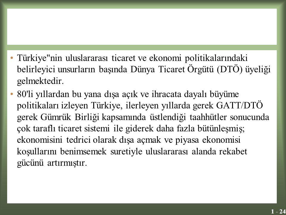 1 - 24 Türkiye