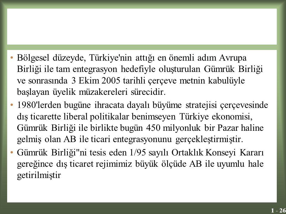 1 - 26 Bölgesel düzeyde, Türkiye'nin attığı en önemli adım Avrupa Birliği ile tam entegrasyon hedefiyle oluşturulan Gümrük Birliği ve sonrasında 3 Eki