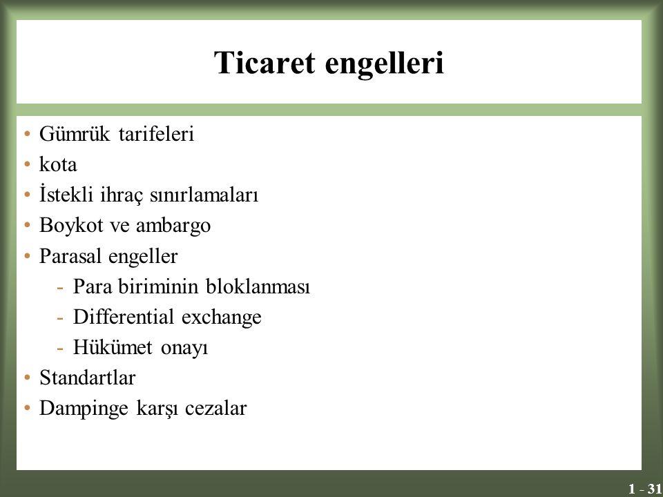 1 - 31 Ticaret engelleri Gümrük tarifeleri kota İstekli ihraç sınırlamaları Boykot ve ambargo Parasal engeller -Para biriminin bloklanması -Differenti