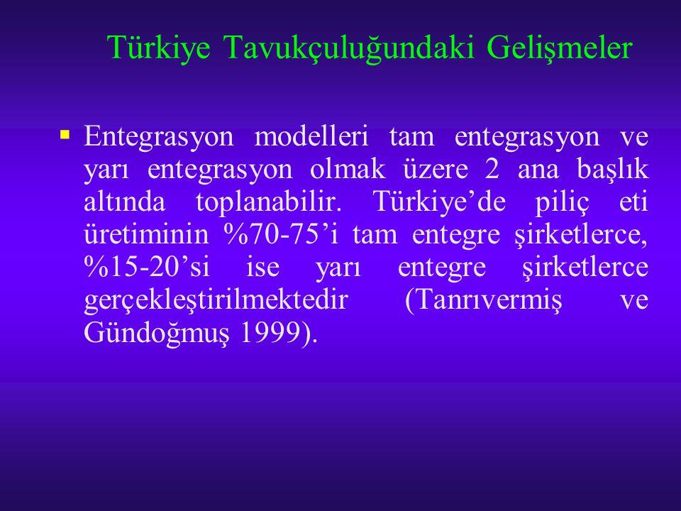 Türkiye Tavukçuluğundaki Gelişmeler  Entegrasyon modelleri tam entegrasyon ve yarı entegrasyon olmak üzere 2 ana başlık altında toplanabilir. Türkiye