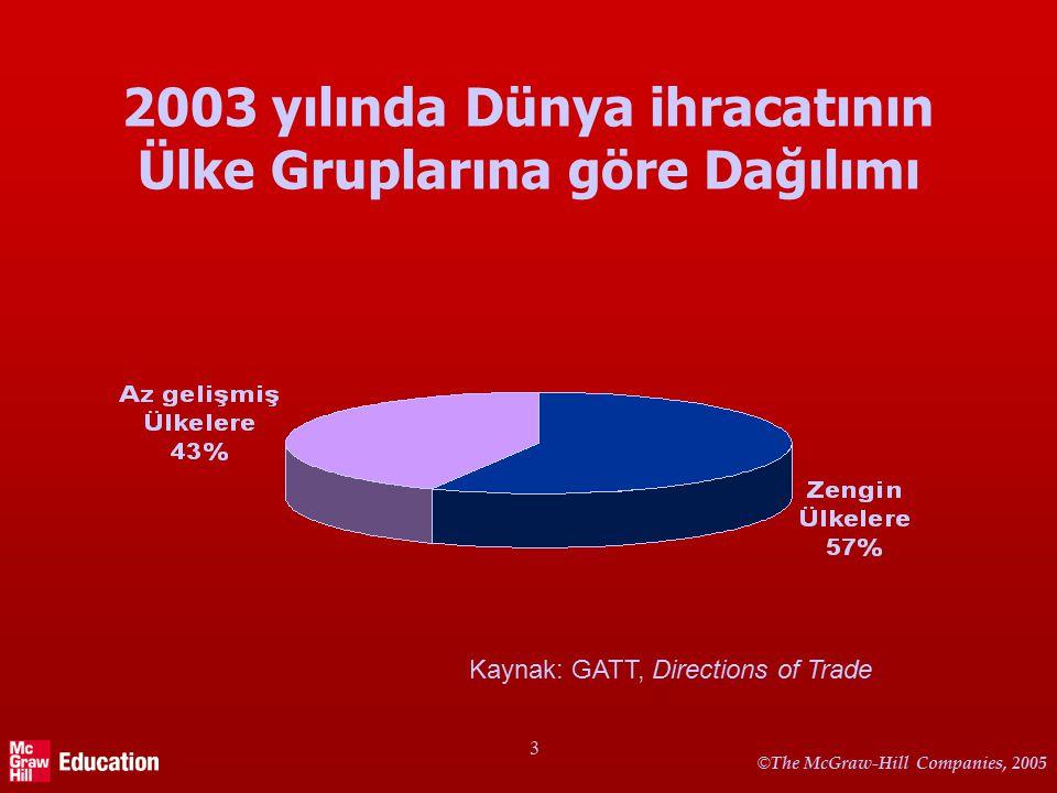 © The McGraw-Hill Companies, 2005 3 2003 yılında Dünya ihracatının Ülke Gruplarına göre Dağılımı Kaynak: GATT, Directions of Trade