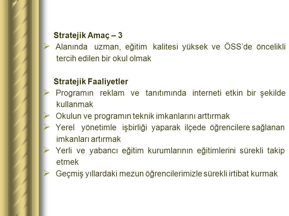 Stratejik Amaç – 3  Alanında uzman, eğitim kalitesi yüksek ve ÖSS'de öncelikli tercih edilen bir okul olmak Stratejik Faaliyetler  Programın reklam