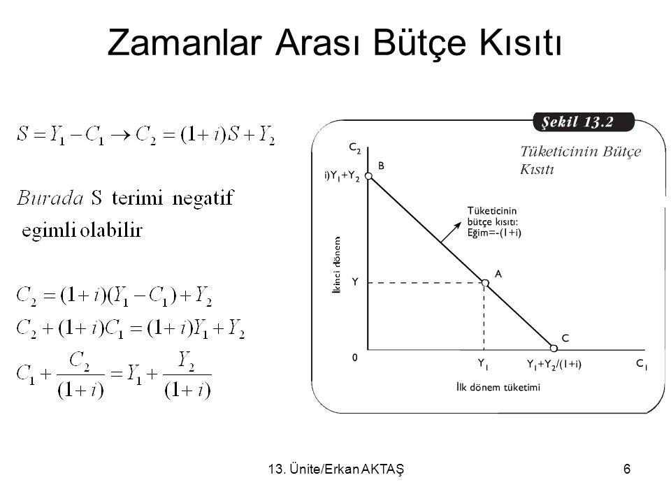 13. Ünite/Erkan AKTAŞ7 Tüketici Tercihi