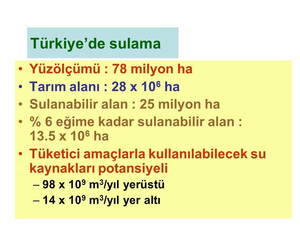 Türkiye'de sulama Yüzölçümü : 78 milyon ha Tarım alanı : 28 x 10 6 ha Sulanabilir alan : 25 milyon ha % 6 eğime kadar sulanabilir alan : 13.5 x 10 6 ha Tüketici amaçlarla kullanılabilecek su kaynakları potansiyeli –98 x 10 9 m 3 /yıl yerüstü –14 x 10 9 m 3 /yıl yer altı