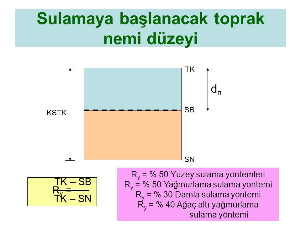 Sulamaya başlanacak toprak nemi düzeyi TK SB SN KSTK dndn TK – SB R y = TK – SN R y = % 50 Yüzey sulama yöntemleri R y = % 50 Yağmurlama sulama yöntemi R y = % 30 Damla sulama yöntemi R y = % 40 Ağaç altı yağmurlama sulama yöntemi