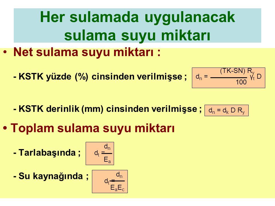 Her sulamada uygulanacak sulama suyu miktarı Net sulama suyu miktarı : - KSTK yüzde (%) cinsinden verilmişse ; - KSTK derinlik (mm) cinsinden verilmişse ; Toplam sulama suyu miktarı - Tarlabaşında ; - Su kaynağında ; (TK-SN) R y d n = γ t D 100 d n = d k D R y d n d t = E a d n d t = E a E c