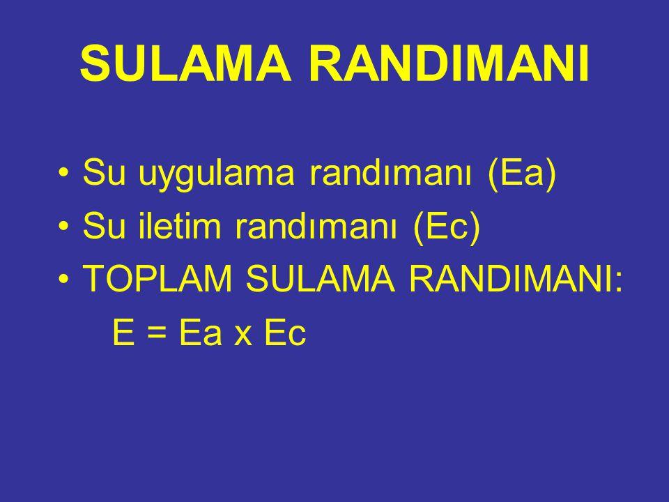 SULAMA RANDIMANI Su uygulama randımanı (Ea) Su iletim randımanı (Ec) TOPLAM SULAMA RANDIMANI: E = Ea x Ec