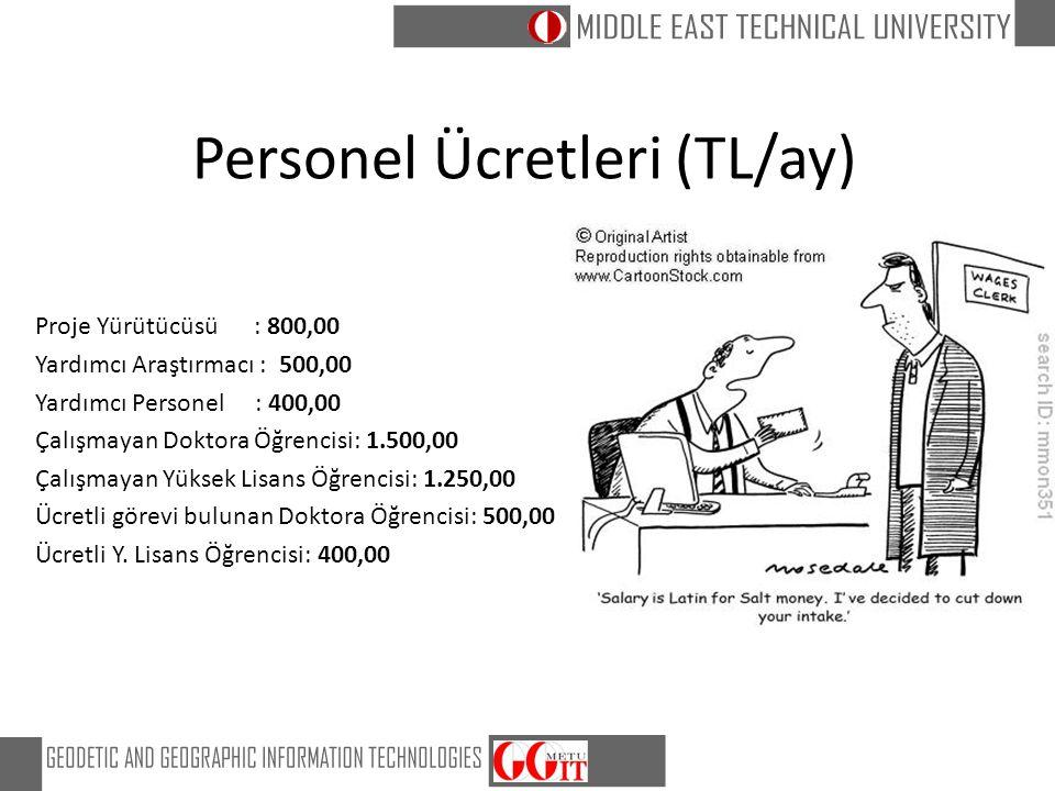 Personel Ücretleri (TL/ay) Proje Yürütücüsü : 800,00 Yardımcı Araştırmacı : 500,00 Yardımcı Personel : 400,00 Çalışmayan Doktora Öğrencisi: 1.500,00 Ç