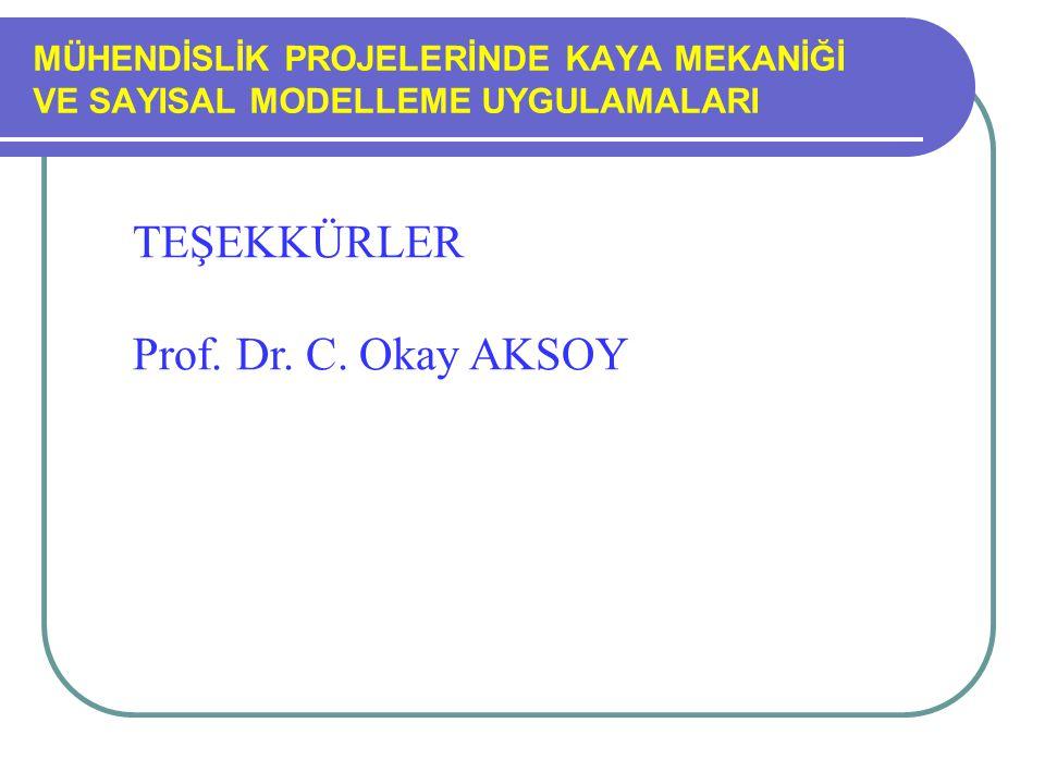 MÜHENDİSLİK PROJELERİNDE KAYA MEKANİĞİ VE SAYISAL MODELLEME UYGULAMALARI TEŞEKKÜRLER Prof. Dr. C. Okay AKSOY