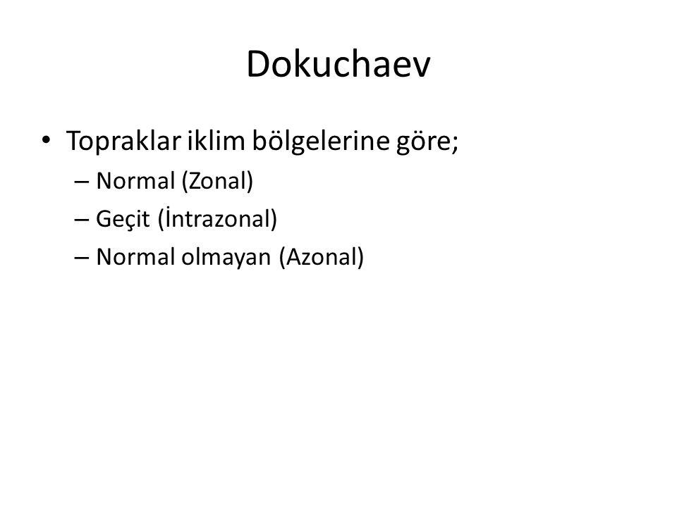 ORDOLAR 1.Alfisol 2. Andisol 3. Aridisol 4. Entisol 5.