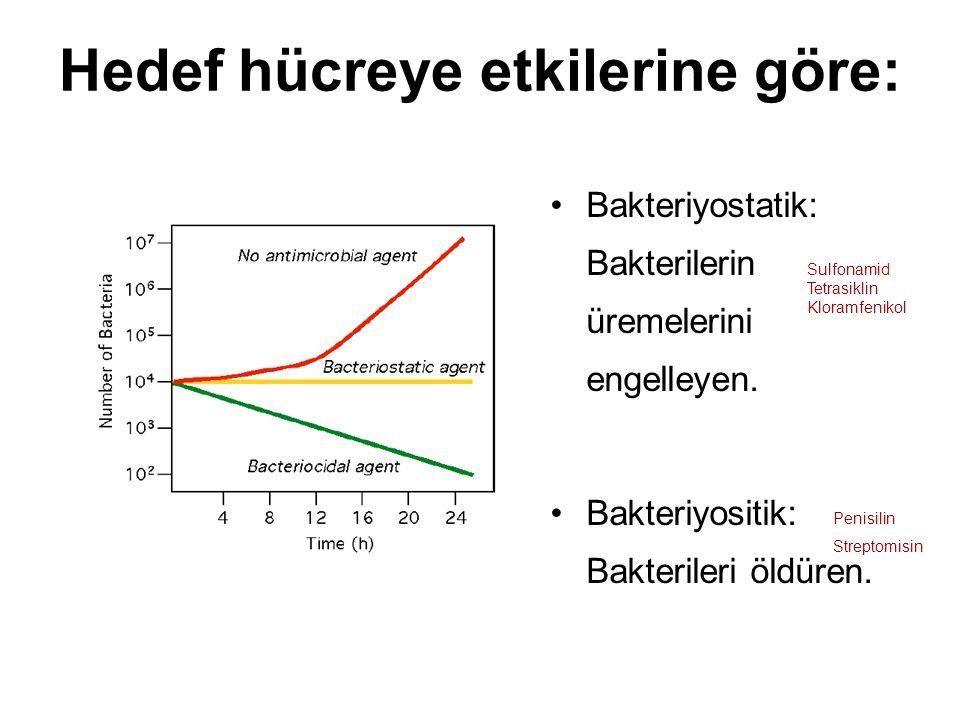 Hedef hücreye etkilerine göre: Bakteriyostatik: Bakterilerin üremelerini engelleyen. Bakteriyositik: Bakterileri öldüren. Sulfonamid Tetrasiklin Klora