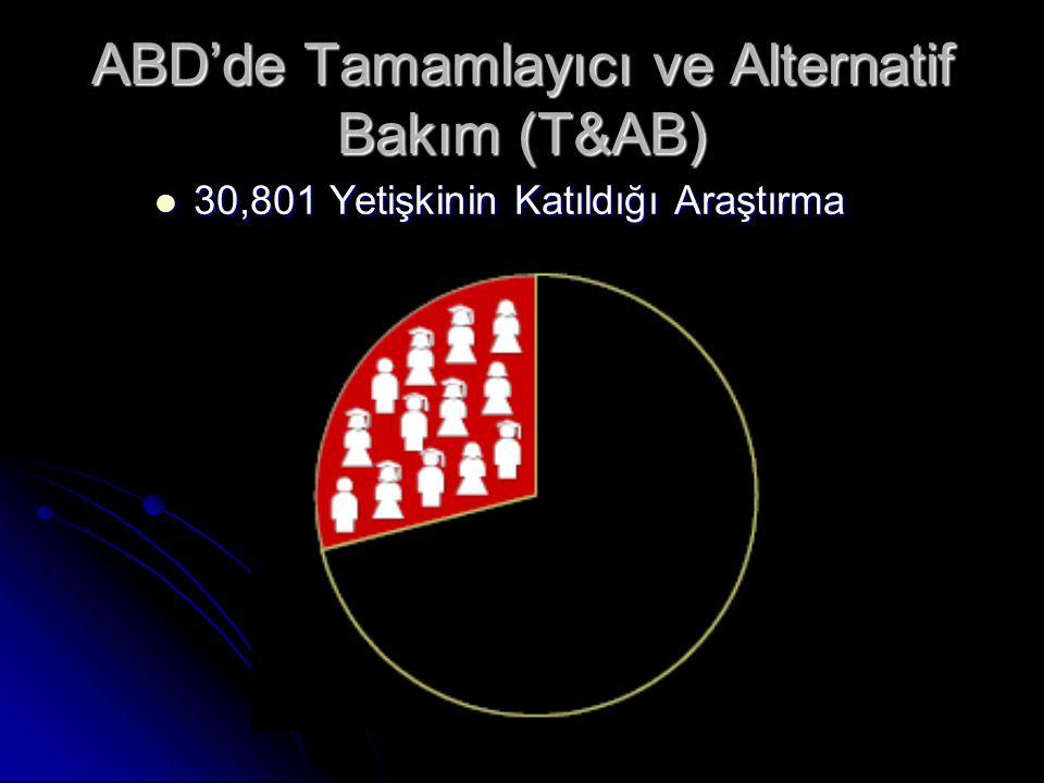 ABD'de Tamamlayıcı ve Alternatif Bakım (T&AB) 30,801 Yetişkinin Katıldığı Araştırma 30,801 Yetişkinin Katıldığı Araştırma