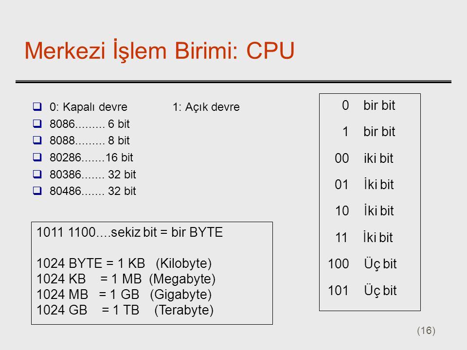 (16) Merkezi İşlem Birimi: CPU  0: Kapalı devre1: Açık devre  8086......... 6 bit  8088......... 8 bit  80286.......16 bit  80386....... 32 bit 