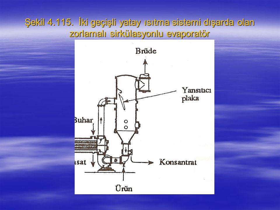 Şekil 4.115. İki geçişli yatay ısıtma sistemi dışarda olan zorlamalı sirkülasyonlu evaporatör