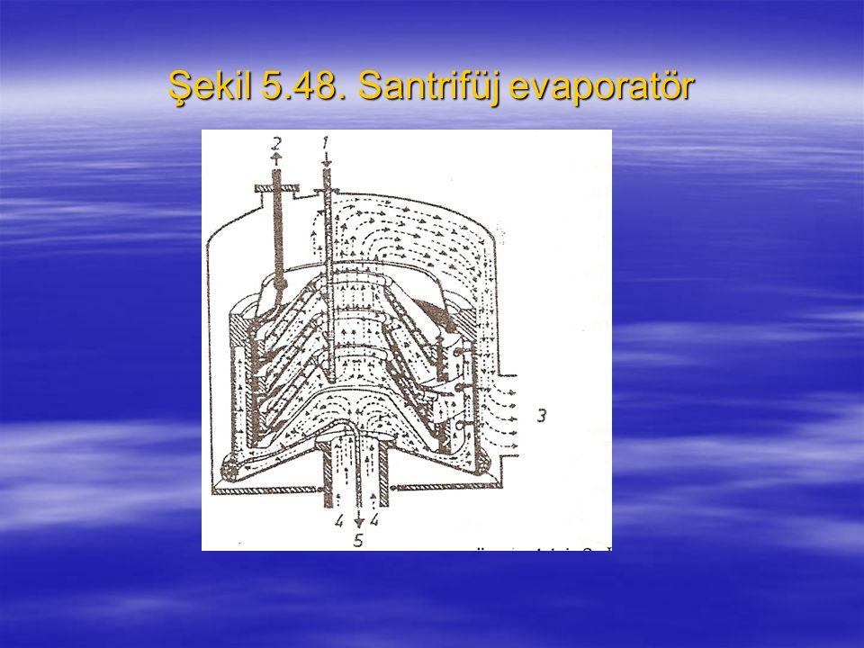 Şekil 5.48. Santrifüj evaporatör