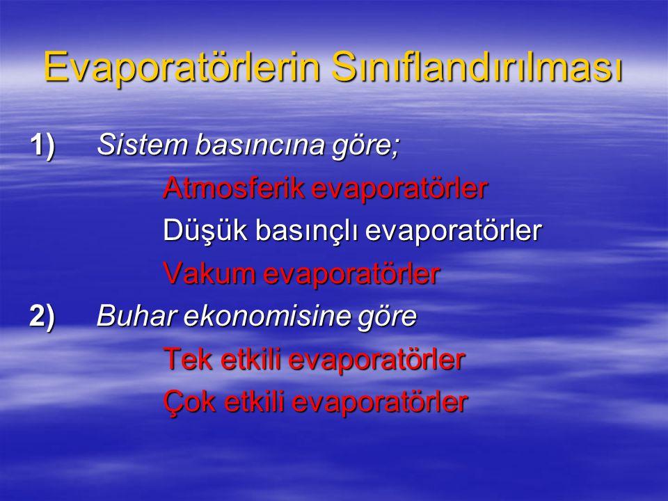 Evaporatörlerin Sınıflandırılması 1)Sistem basıncına göre; Atmosferik evaporatörler Düşük basınçlı evaporatörler Vakum evaporatörler 2)Buhar ekonomisine göre Tek etkili evaporatörler Çok etkili evaporatörler