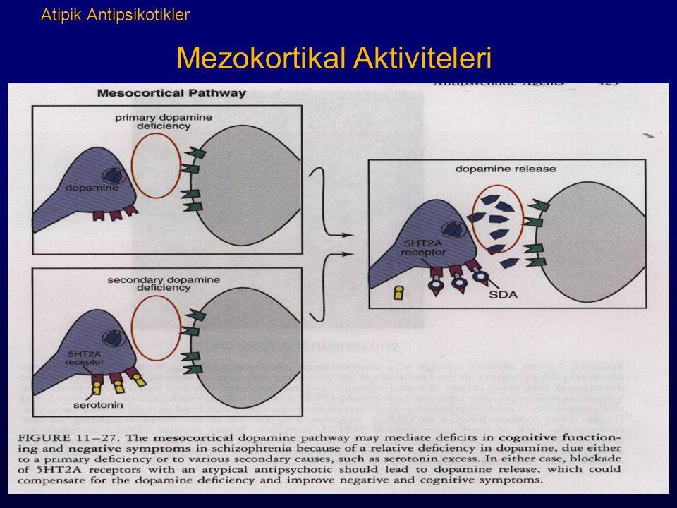 Atipik Antipsikotikler Mezokortikal Aktiviteleri