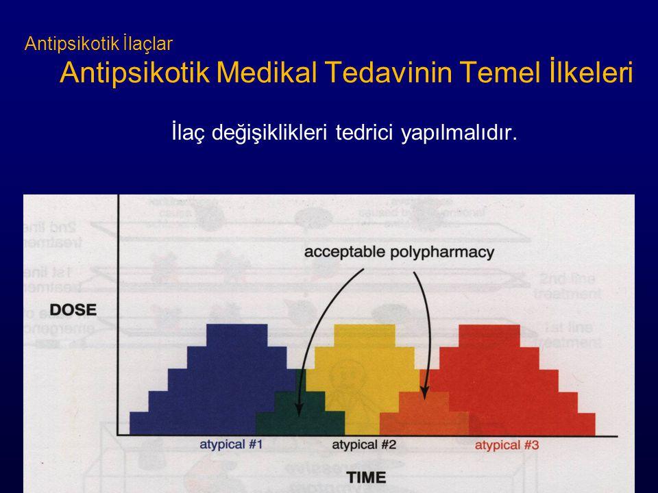 Antipsikotik İlaçlar Antipsikotik Medikal Tedavinin Temel İlkeleri İlaç değişiklikleri tedrici yapılmalıdır.