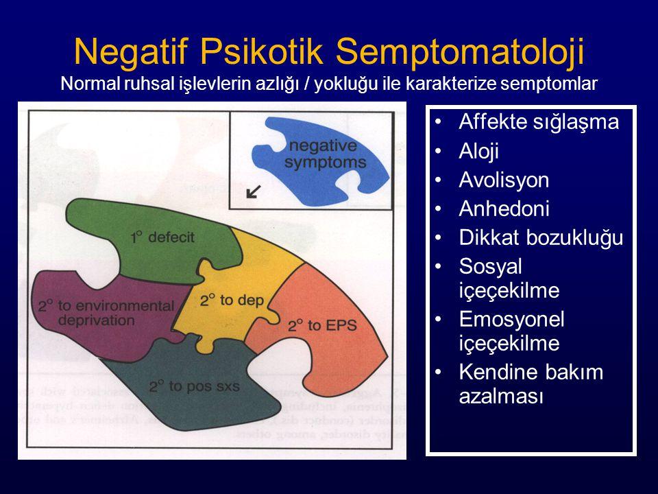 Negatif Psikotik Semptomatoloji Normal ruhsal işlevlerin azlığı / yokluğu ile karakterize semptomlar Affekte sığlaşma Aloji Avolisyon Anhedoni Dikkat bozukluğu Sosyal içeçekilme Emosyonel içeçekilme Kendine bakım azalması