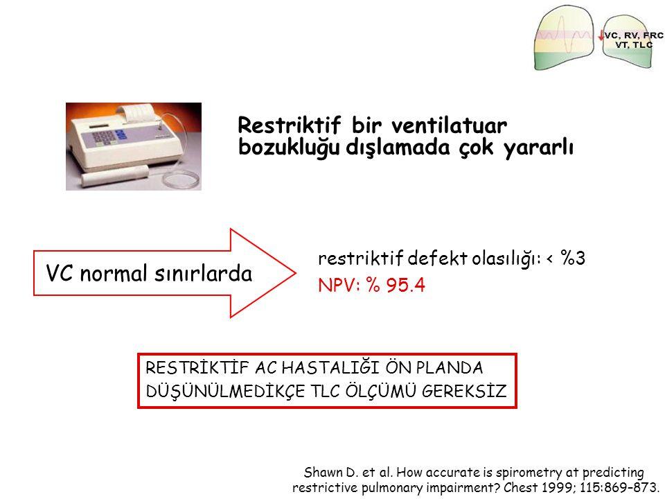 Restriktif bir ventilatuar bozukluğu dışlamada çok yararlı VC normal sınırlarda restriktif defekt olasılığı: < %3 NPV: % 95.4 RESTRİKTİF AC HASTALIĞI