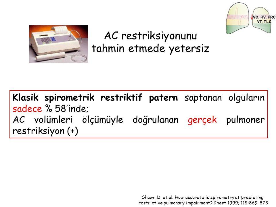 AC restriksiyonunu tahmin etmede yetersiz Klasik spirometrik restriktif patern saptanan olguların sadece % 58'inde; AC volümleri ölçümüyle doğrulanan