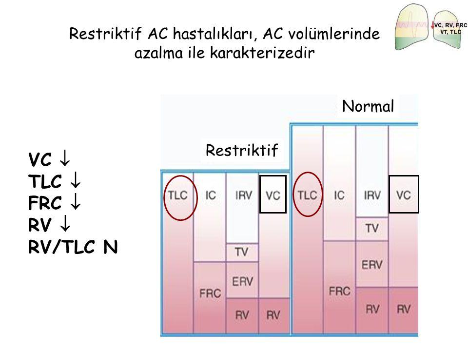 Normal Restriktif Restriktif AC hastalıkları, AC volümlerinde azalma ile karakterizedir VC  TLC  FRC  RV  RV/TLC N