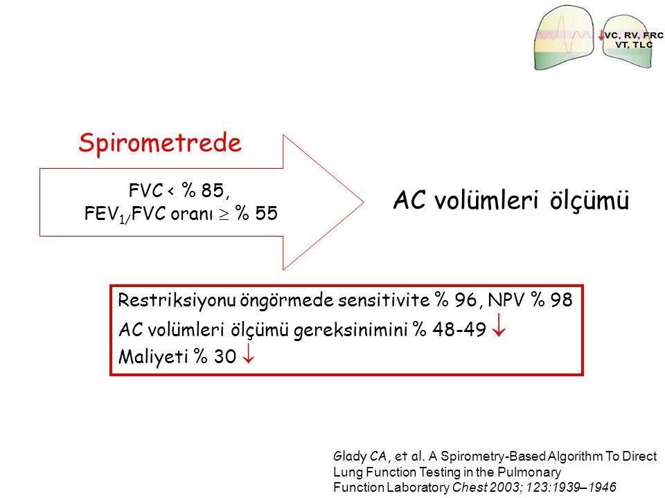 FVC < % 85, FEV 1/ FVC oranı  % 55 AC volümleri ölçümü Restriksiyonu öngörmede sensitivite % 96, NPV % 98 AC volümleri ölçümü gereksinimini % 48-49 