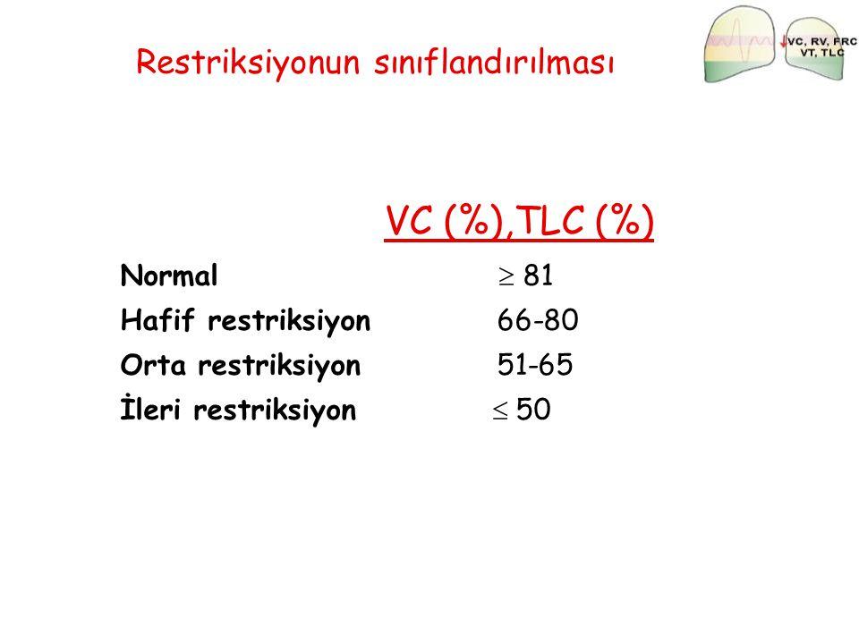 Restriksiyonun sınıflandırılması Normal  81 Hafif restriksiyon 66-80 Orta restriksiyon 51-65 İleri restriksiyon  50 VC (%),TLC (%)