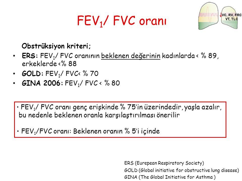 FEV 1 / FVC oranı Obstrüksiyon kriteri; ERS: FEV 1 / FVC oranının beklenen değerinin kadınlarda < % 89, erkeklerde <% 88 GOLD: FEV 1 / FVC< % 70 GINA