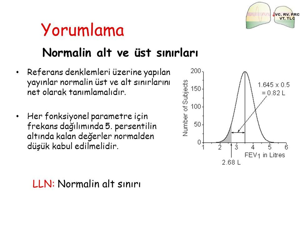 Referans denklemleri üzerine yapılan yayınlar normalin üst ve alt sınırlarını net olarak tanımlamalıdır. Her fonksiyonel parametre için frekans dağılı