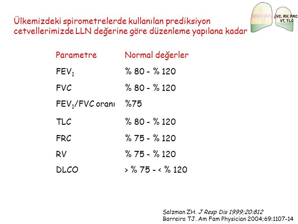 ParametreNormal değerler FEV 1 % 80 - % 120 FVC% 80 - % 120 FEV 1 /FVC oranı%75 TLC% 80 - % 120 FRC% 75 - % 120 RV% 75 - % 120 DLCO> % 75 - < % 120 Sa