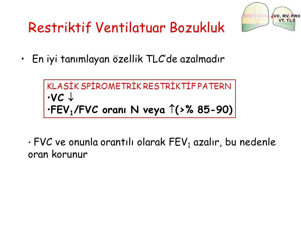 Restriktif Ventilatuar Bozukluk En iyi tanımlayan özellik TLC'de azalmadır FVC ve onunla orantılı olarak FEV 1 azalır, bu nedenle oran korunur KLASİK