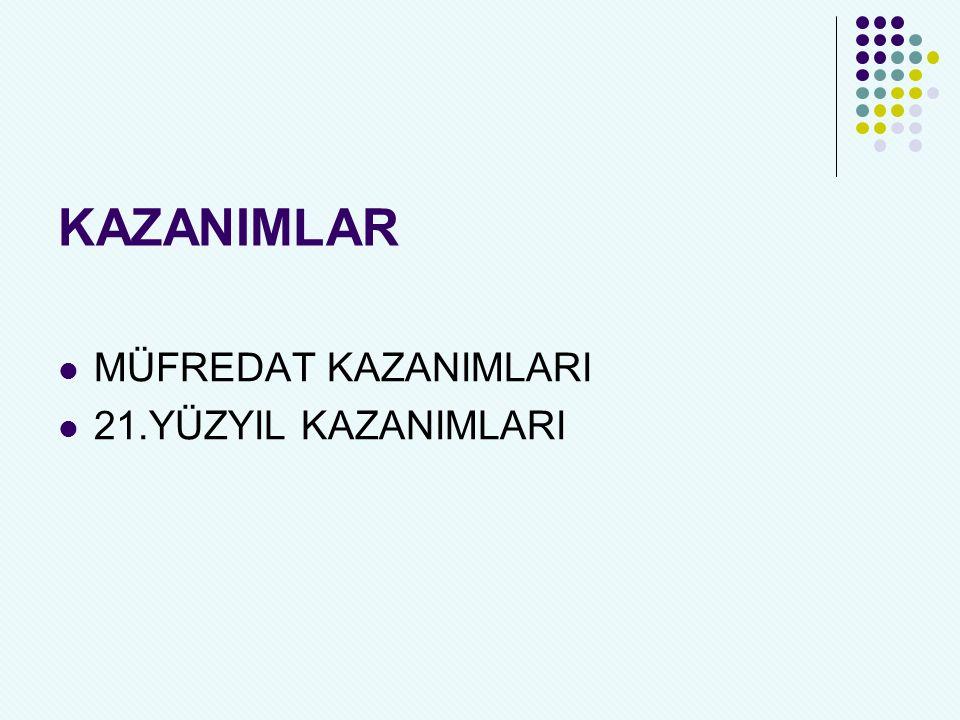 KAZANIMLAR MÜFREDAT KAZANIMLARI 21.YÜZYIL KAZANIMLARI