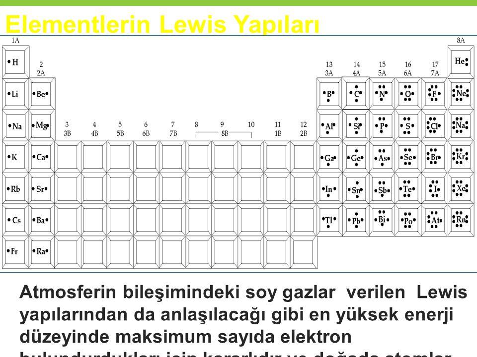 Elementlerin Lewis Yapıları