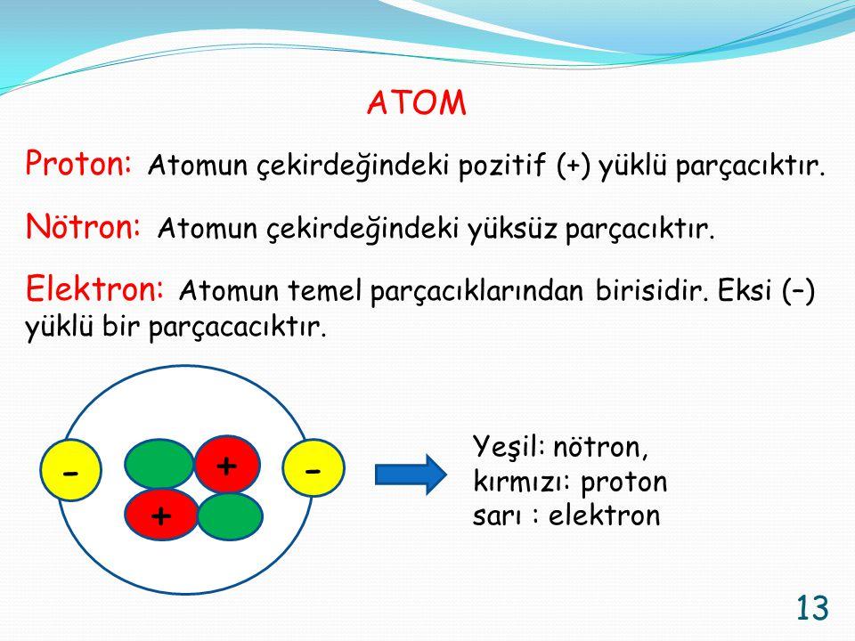 Proton: Atomun çekirdeğindeki pozitif (+) yüklü parçacıktır. Nötron: Atomun çekirdeğindeki yüksüz parçacıktır. Elektron: Atomun temel parçacıklarından