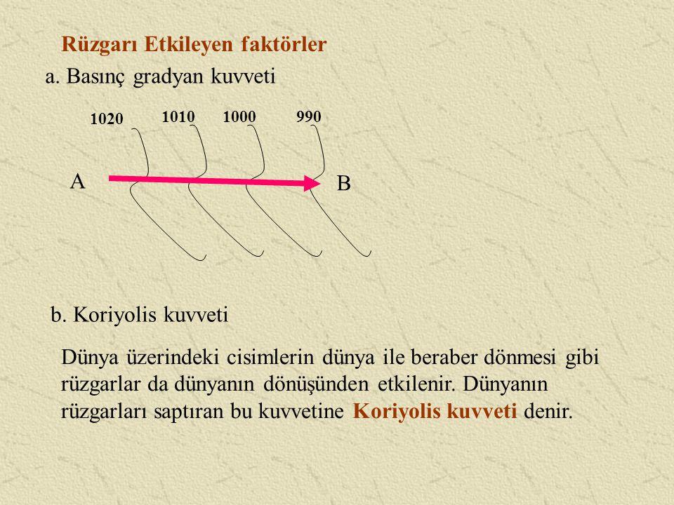 Rüzgarı Etkileyen faktörler a.Basınç gradyan kuvveti A B 1020 10101000990 b.
