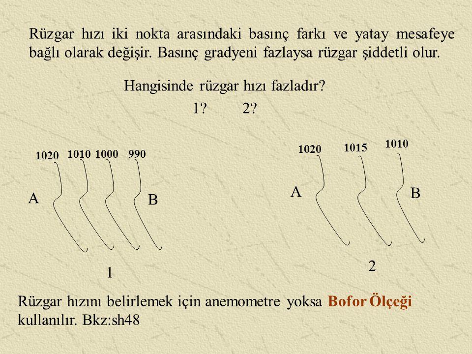 Rüzgar esme sayısı diyagramı (Rüzgar hız ve sayısını gösterir)