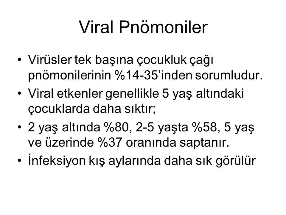 Viral Pnömoniler Virüsler tek başına çocukluk çağı pnömonilerinin %14-35'inden sorumludur. Viral etkenler genellikle 5 yaş altındaki çocuklarda daha s